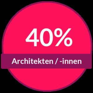 PODUFAL-WIEHOFSKY Architekten Ingenieure Generalplanung Architekten ,-innen