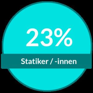 PODUFAL-WIEHOFSKY Architekten Ingenieure Generalplanung Statiker /-innen